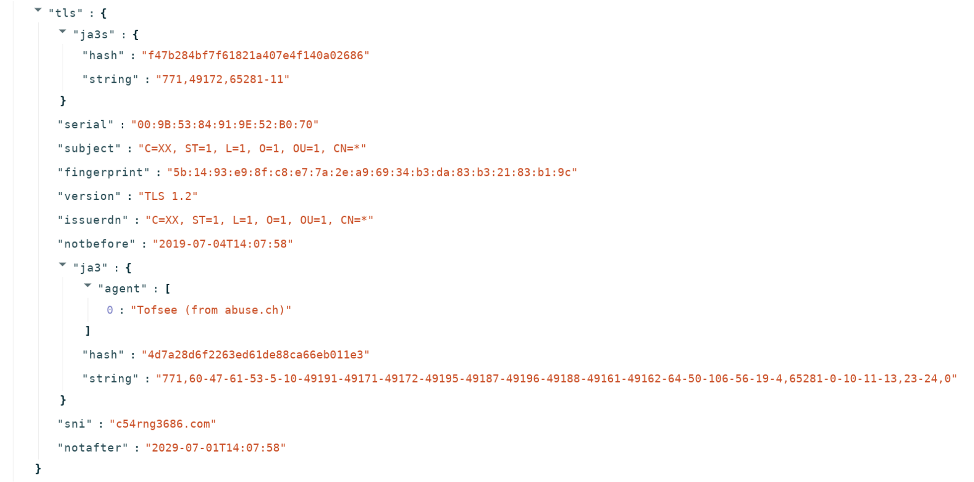 Suricata TLS event in JSON format